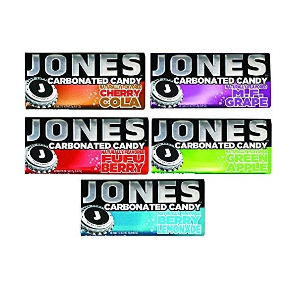 Jones Candy